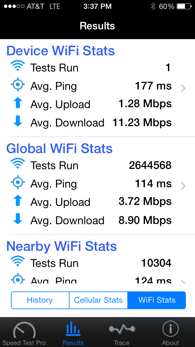 SpeedTest - Internet Speed Test